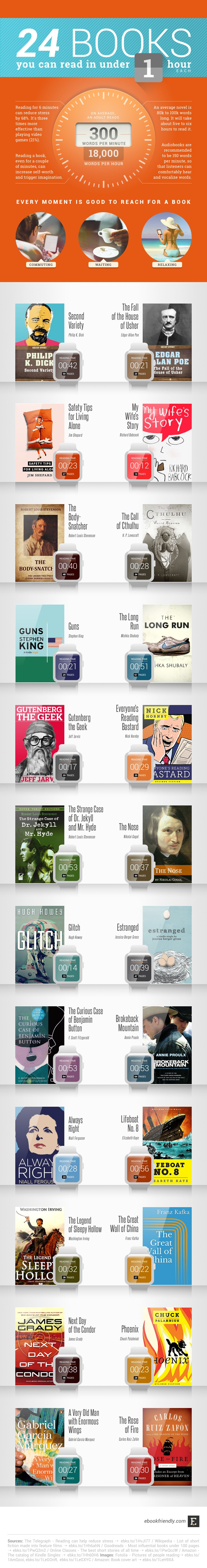 Books-under-hour-full-infographic